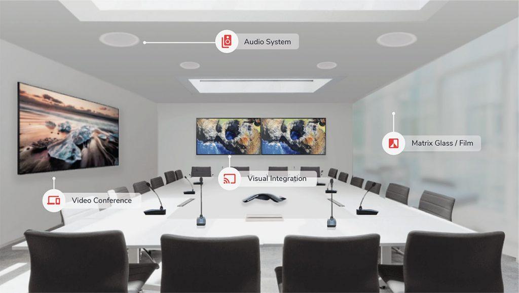 Sisteme videoconferinta Cisco